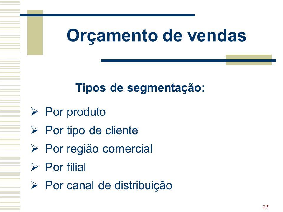 25 Orçamento de vendas Tipos de segmentação:  Por produto  Por tipo de cliente  Por região comercial  Por filial  Por canal de distribuição