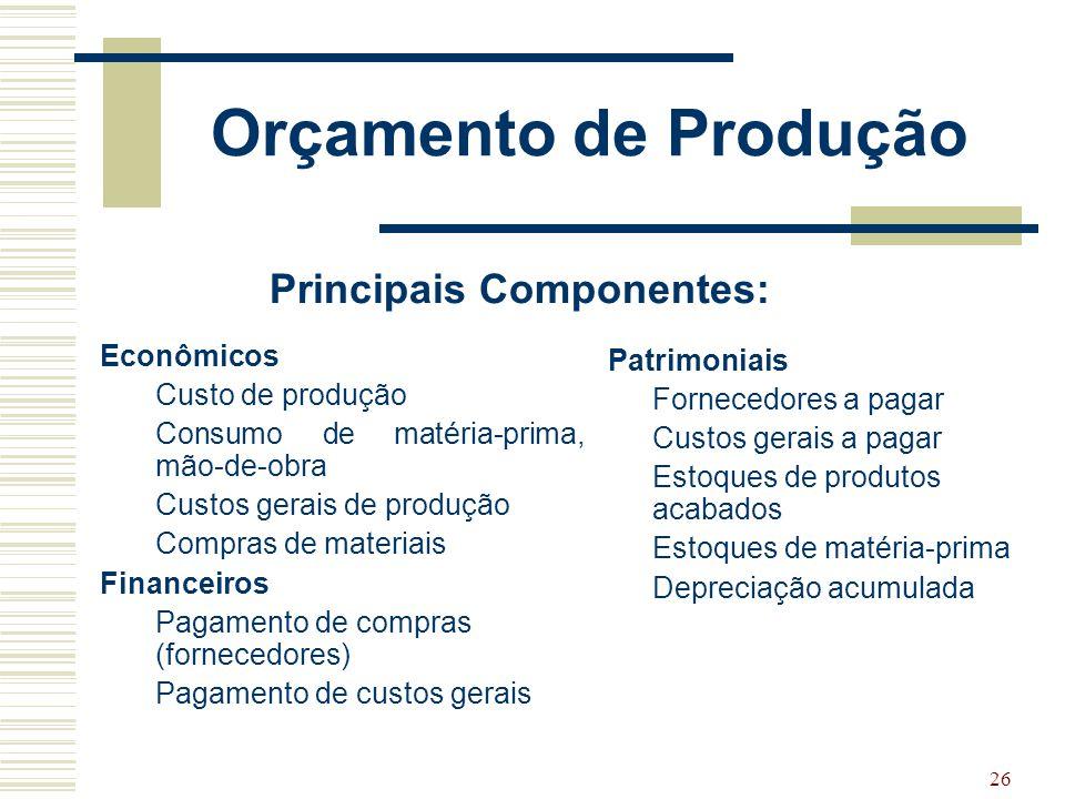 26 Orçamento de Produção Principais Componentes: Econômicos Custo de produção Consumo de matéria-prima, mão-de-obra Custos gerais de produção Compras