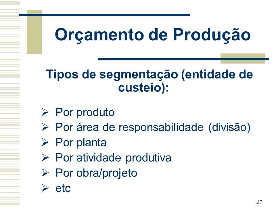27 Orçamento de Produção Tipos de segmentação (entidade de custeio):  Por produto  Por área de responsabilidade (divisão)  Por planta  Por ativida