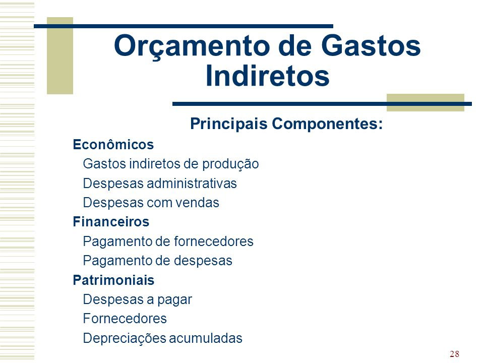 28 Orçamento de Gastos Indiretos Principais Componentes: Econômicos Gastos indiretos de produção Despesas administrativas Despesas com vendas Financei