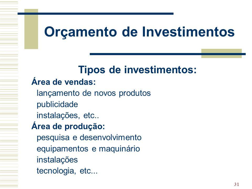 31 Orçamento de Investimentos Tipos de investimentos: Área de vendas: lançamento de novos produtos publicidade instalações, etc.. Área de produção: pe