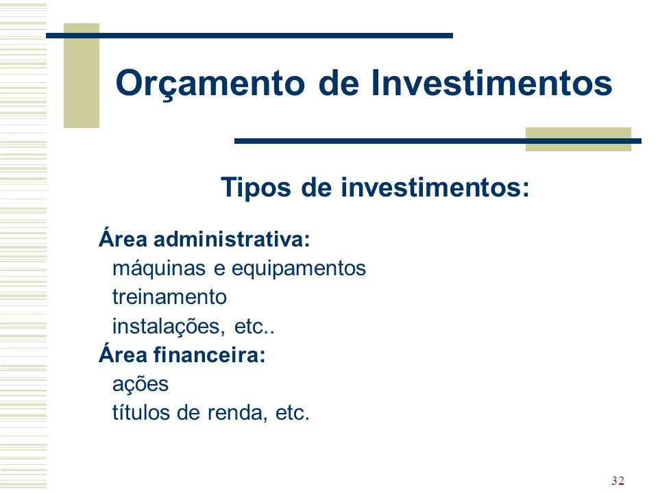 32 Orçamento de Investimentos Tipos de investimentos: Área administrativa: máquinas e equipamentos treinamento instalações, etc.. Área financeira: açõ