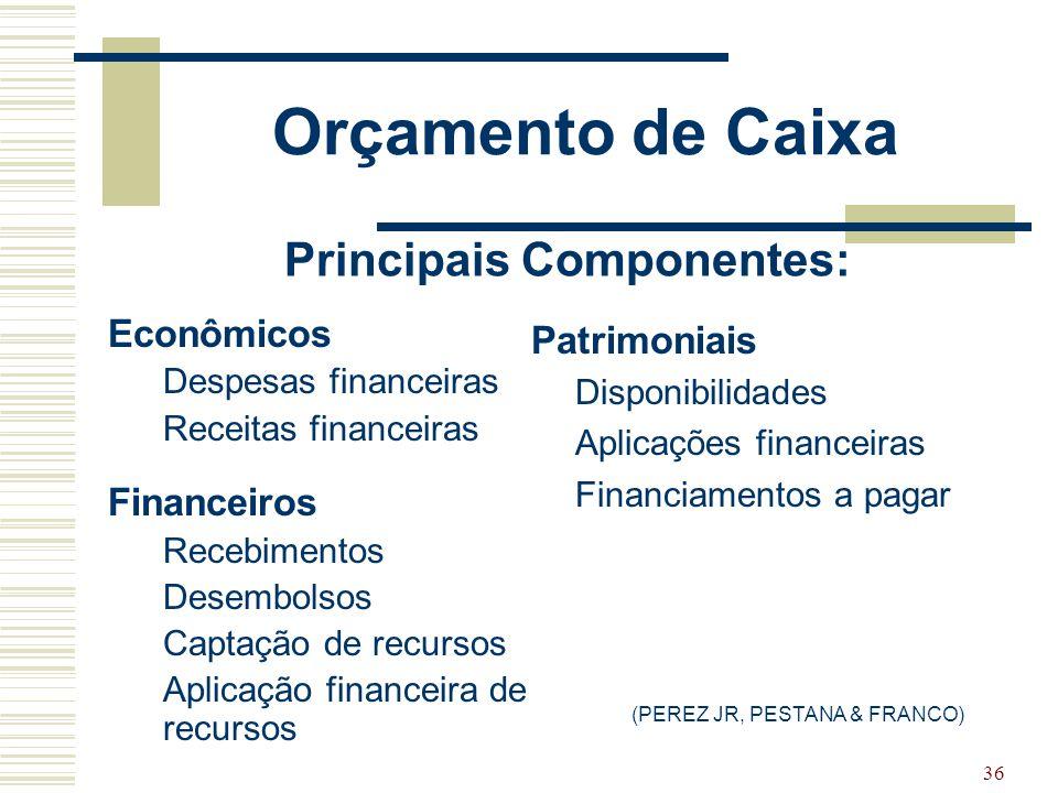 36 Orçamento de Caixa Econômicos Despesas financeiras Receitas financeiras Financeiros Recebimentos Desembolsos Captação de recursos Aplicação finance