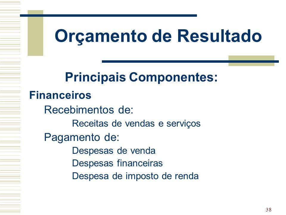 38 Orçamento de Resultado Financeiros Recebimentos de: Receitas de vendas e serviços Pagamento de: Despesas de venda Despesas financeiras Despesa de i