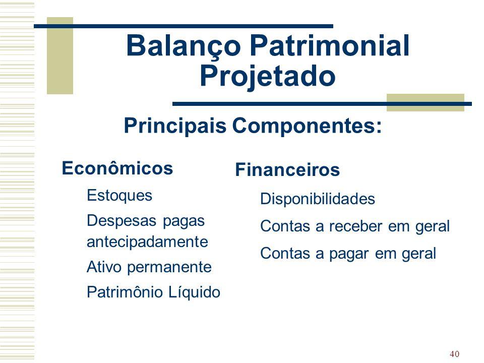 40 Balanço Patrimonial Projetado Principais Componentes: Econômicos Estoques Despesas pagas antecipadamente Ativo permanente Patrimônio Líquido Financ