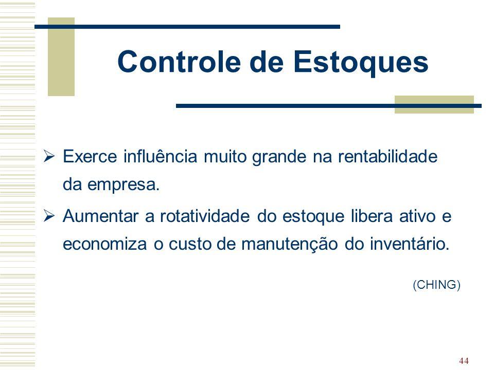 44 Controle de Estoques  Exerce influência muito grande na rentabilidade da empresa.  Aumentar a rotatividade do estoque libera ativo e economiza o