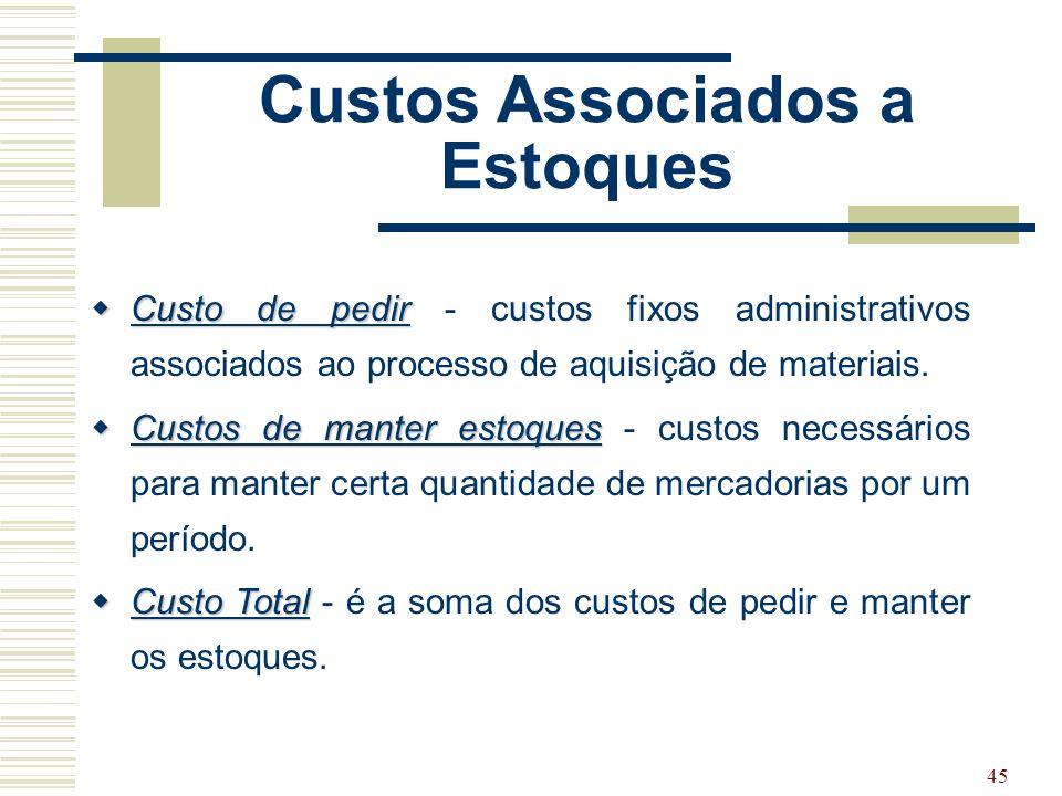 45 Custos Associados a Estoques  Custo de pedir  Custo de pedir - custos fixos administrativos associados ao processo de aquisição de materiais.  C