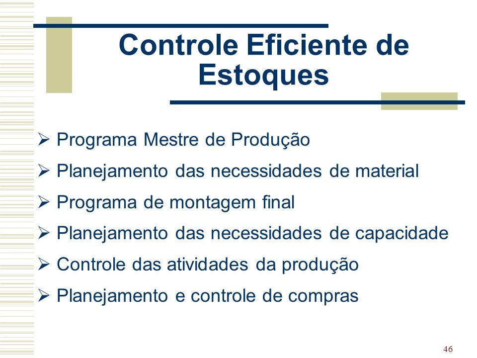 46 Controle Eficiente de Estoques  Programa Mestre de Produção  Planejamento das necessidades de material  Programa de montagem final  Planejament