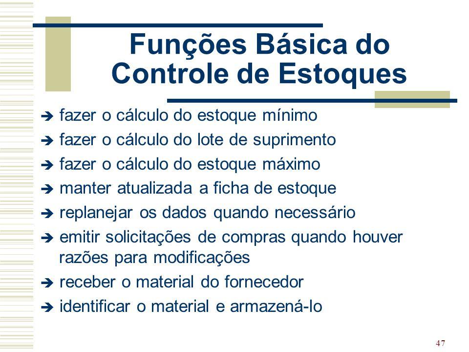 47 Funções Básica do Controle de Estoques  fazer o cálculo do estoque mínimo  fazer o cálculo do lote de suprimento  fazer o cálculo do estoque máx