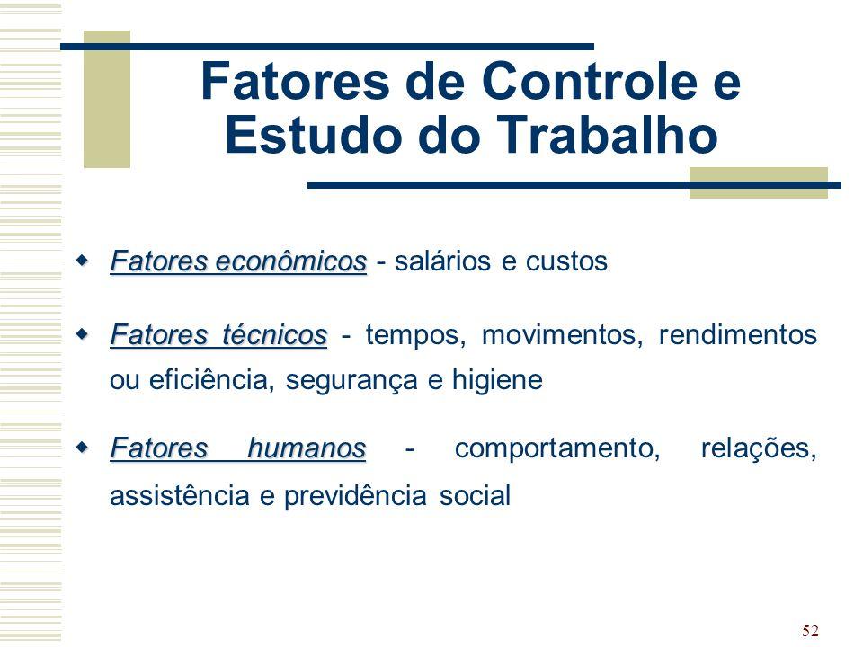 52 Fatores de Controle e Estudo do Trabalho  Fatores econômicos  Fatores econômicos - salários e custos  Fatores técnicos  Fatores técnicos - temp