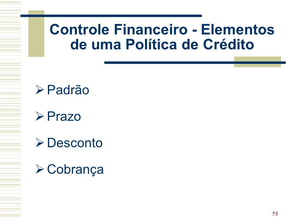 58 Controle Financeiro - Elementos de uma Política de Crédito  Padrão  Prazo  Desconto  Cobrança