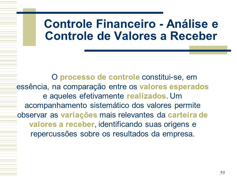 59 Controle Financeiro - Análise e Controle de Valores a Receber O processo de controle constitui-se, em essência, na comparação entre os valores espe
