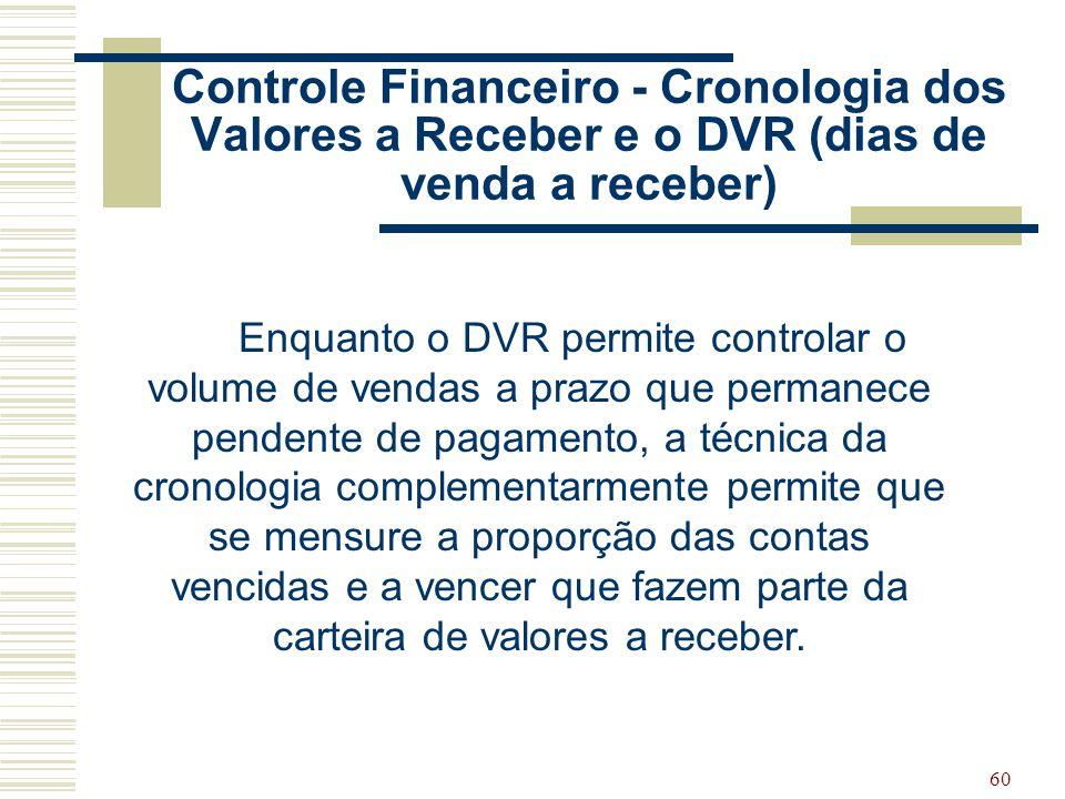 60 Controle Financeiro - Cronologia dos Valores a Receber e o DVR (dias de venda a receber) Enquanto o DVR permite controlar o volume de vendas a praz