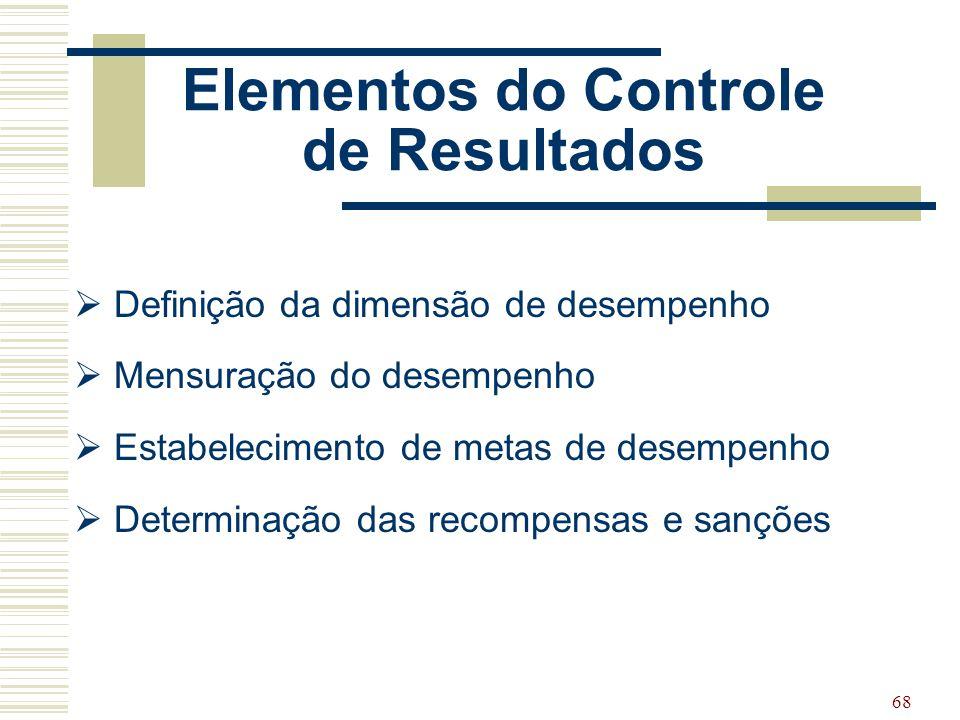 68  Definição da dimensão de desempenho  Mensuração do desempenho  Estabelecimento de metas de desempenho  Determinação das recompensas e sanções