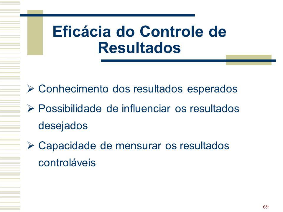 69 Eficácia do Controle de Resultados  Conhecimento dos resultados esperados  Possibilidade de influenciar os resultados desejados  Capacidade de m