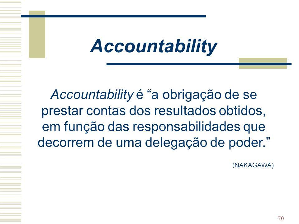 """70 Accountability Accountability é """"a obrigação de se prestar contas dos resultados obtidos, em função das responsabilidades que decorrem de uma deleg"""
