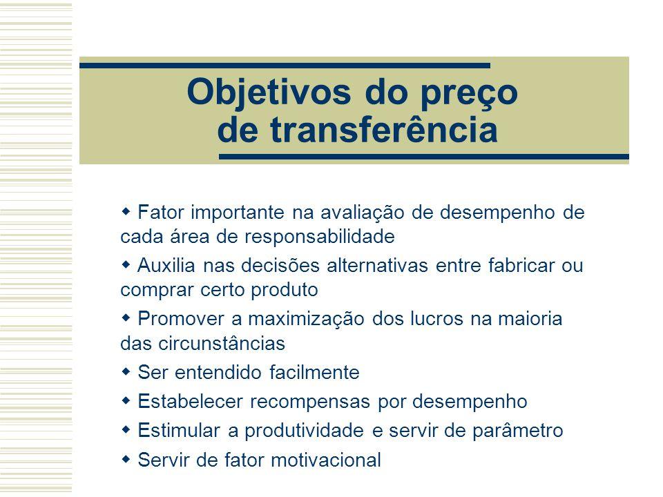 Objetivos do preço de transferência  Fator importante na avaliação de desempenho de cada área de responsabilidade  Auxilia nas decisões alternativas