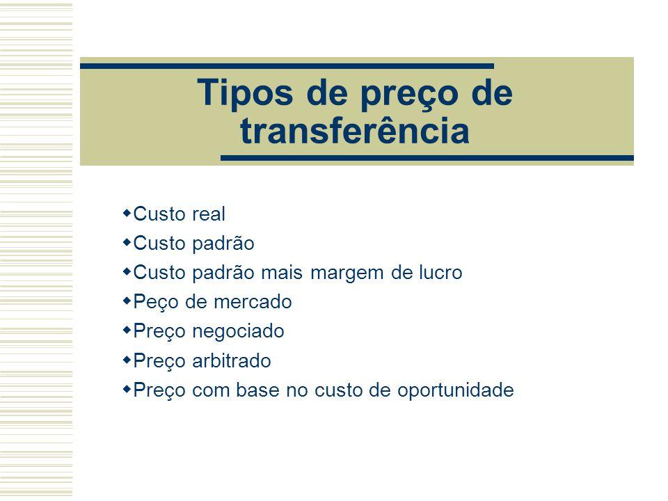 Tipos de preço de transferência  Custo real  Custo padrão  Custo padrão mais margem de lucro  Peço de mercado  Preço negociado  Preço arbitrado