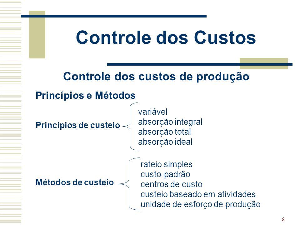 8 Controle dos Custos Princípios e Métodos Princípios de custeio Métodos de custeio Controle dos custos de produção variável absorção integral absorçã