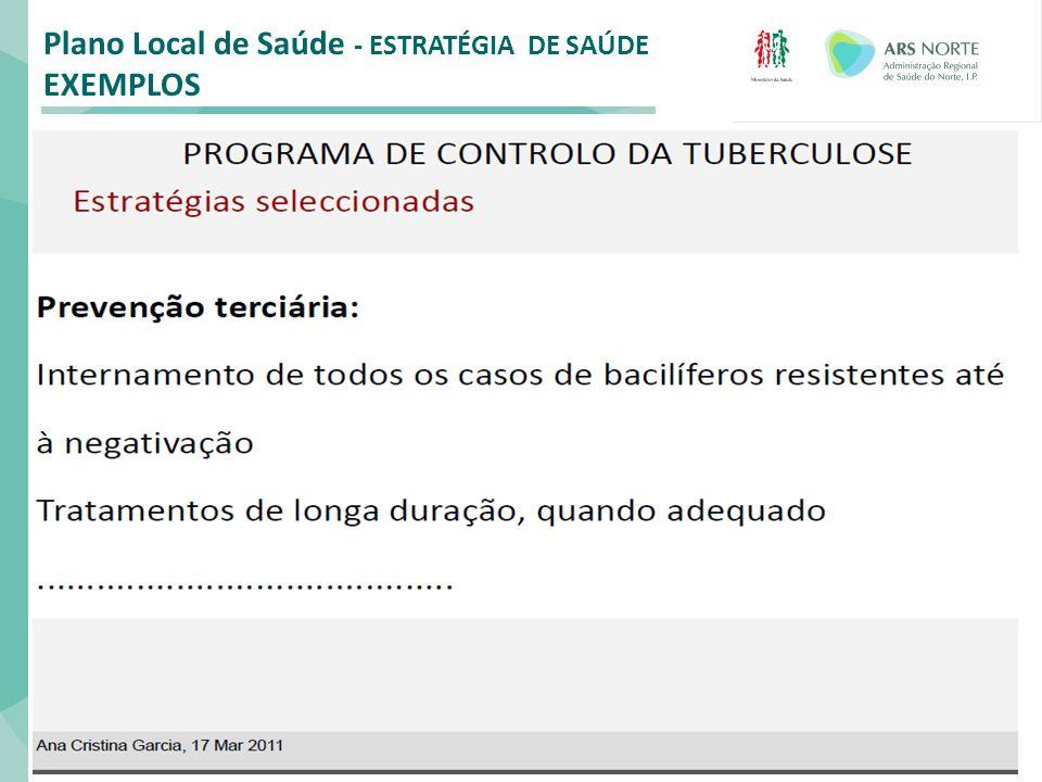 Plano Local de Saúde - ESTRATÉGIA DE SAÚDE EXEMPLOS Departamento de Saúde Pública Unidade de Planeamento em Saúde