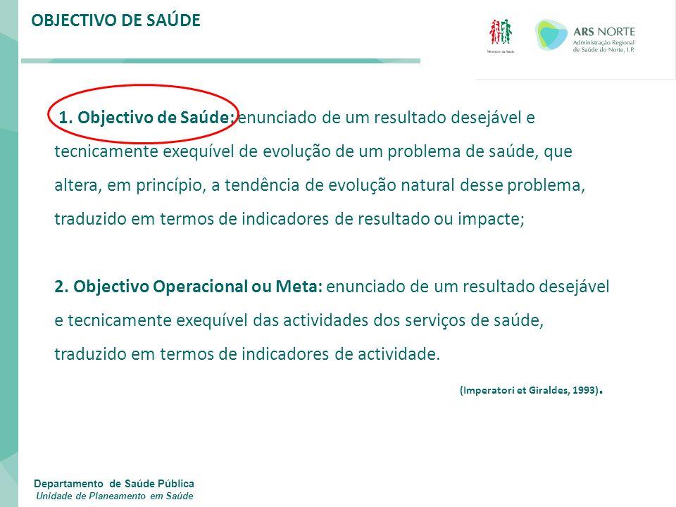 OBJECTIVO DE SAÚDE 1. Objectivo de Saúde: enunciado de um resultado desejável e tecnicamente exequível de evolução de um problema de saúde, que altera