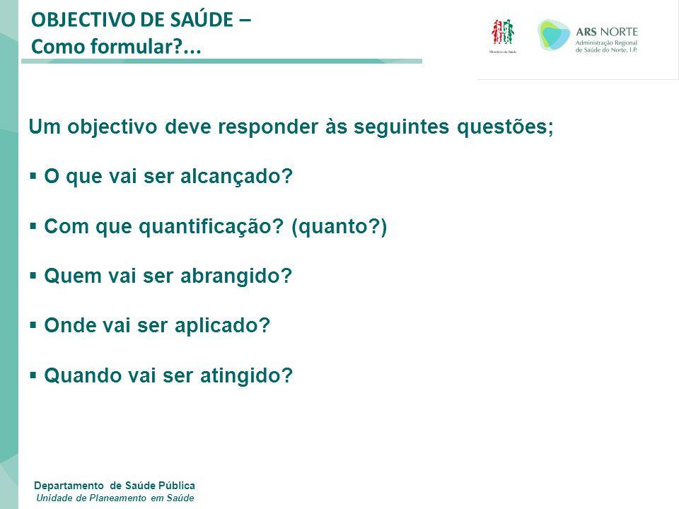 OBJECTIVO DE SAÚDE – Como formular?... Um objectivo deve responder às seguintes questões;  O que vai ser alcançado?  Com que quantificação? (quanto?