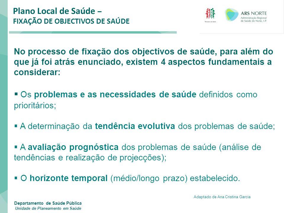 Plano Local de Saúde – FIXAÇÃO DE OBJECTIVOS DE SAÚDE Departamento de Saúde Pública Unidade de Planeamento em Saúde No processo de fixação dos objecti