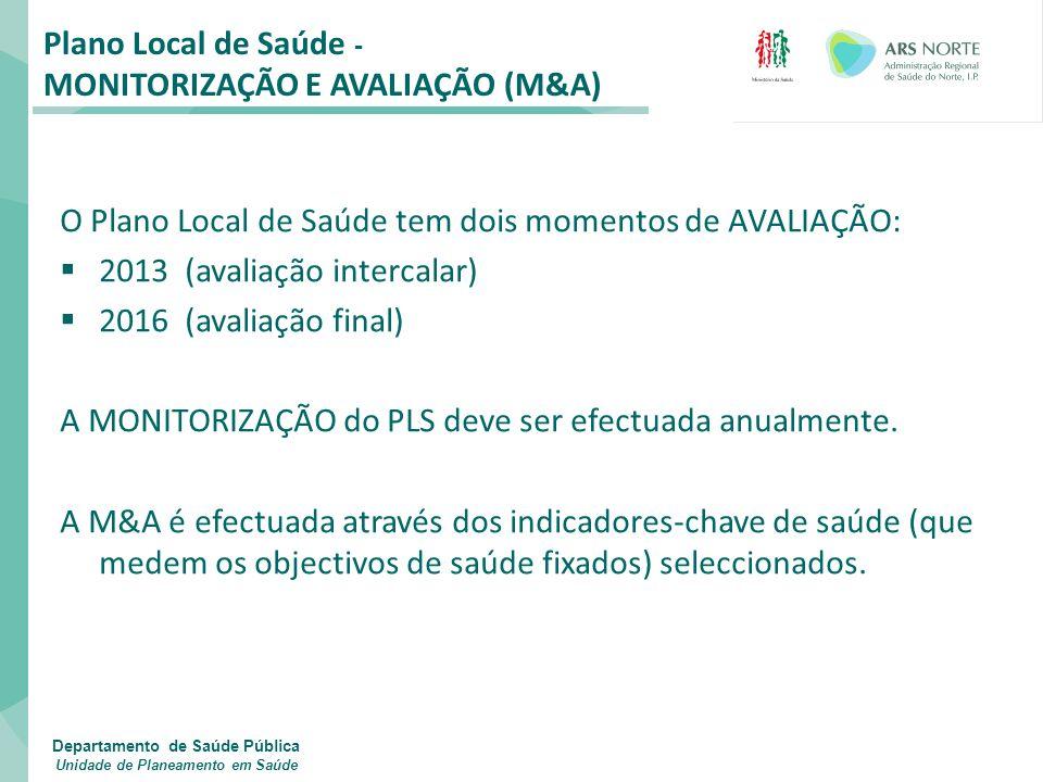O Plano Local de Saúde tem dois momentos de AVALIAÇÃO:  2013 (avaliação intercalar)  2016 (avaliação final) A MONITORIZAÇÃO do PLS deve ser efectuad