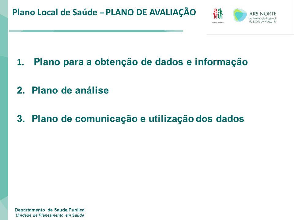 1. Plano para a obtenção de dados e informação 2.Plano de análise 3.Plano de comunicação e utilização dos dados Plano Local de Saúde – PLANO DE AVALIA