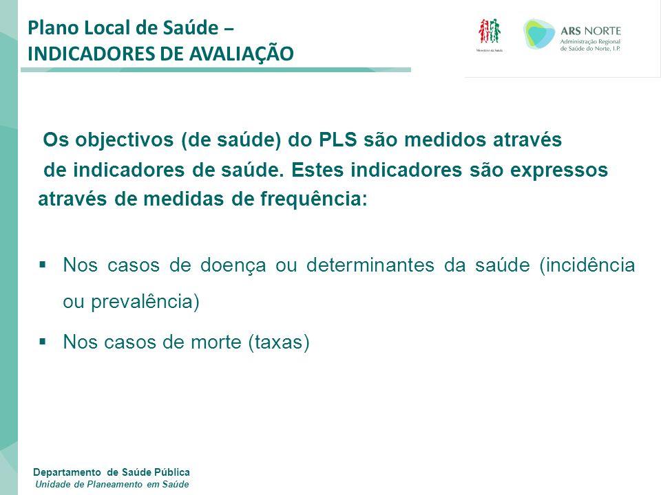 Os objectivos (de saúde) do PLS são medidos através de indicadores de saúde. Estes indicadores são expressos através de medidas de frequência:  Nos c