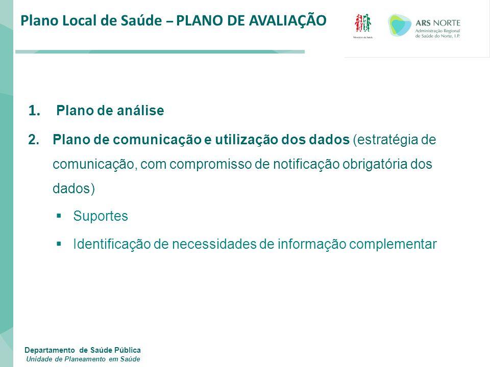 1. Plano de análise 2.Plano de comunicação e utilização dos dados (estratégia de comunicação, com compromisso de notificação obrigatória dos dados) 
