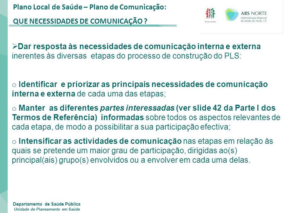 Plano Local de Saúde – Plano de Comunicação: QUE NECESSIDADES DE COMUNICAÇÃO ?  Dar resposta às necessidades de comunicação interna e externa inerent
