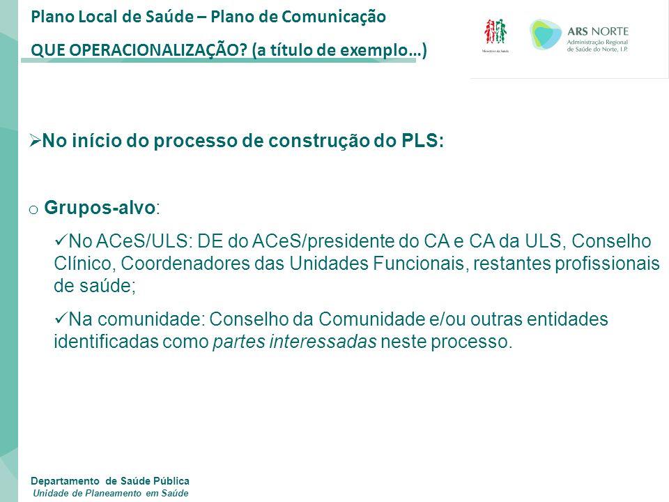 Plano Local de Saúde – Plano de Comunicação QUE OPERACIONALIZAÇÃO? (a título de exemplo…)  No início do processo de construção do PLS: o Grupos-alvo: