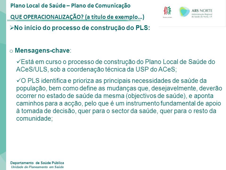 Plano Local de Saúde – Plano de Comunicação QUE OPERACIONALIZAÇÃO? (a título de exemplo…)  No início do processo de construção do PLS: o Mensagens-ch