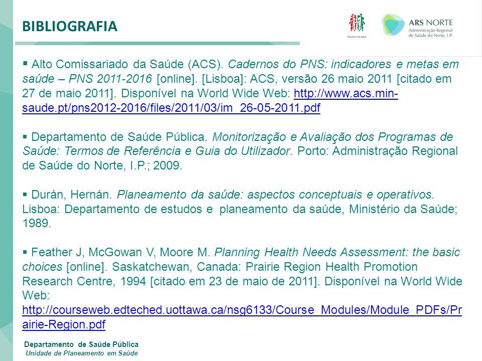 BIBLIOGRAFIA  Alto Comissariado da Saúde (ACS). Cadernos do PNS: indicadores e metas em saúde – PNS 2011-2016 [online]. [Lisboa]: ACS, versão 26 maio