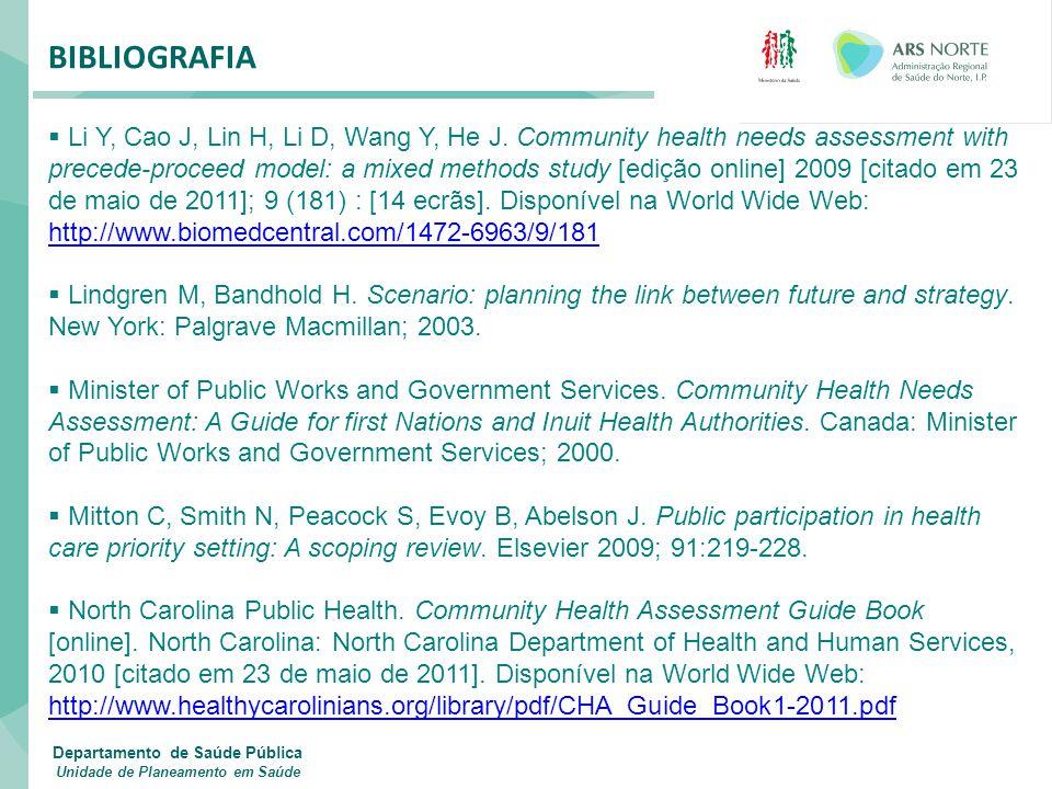 BIBLIOGRAFIA  Li Y, Cao J, Lin H, Li D, Wang Y, He J. Community health needs assessment with precede-proceed model: a mixed methods study [edição onl