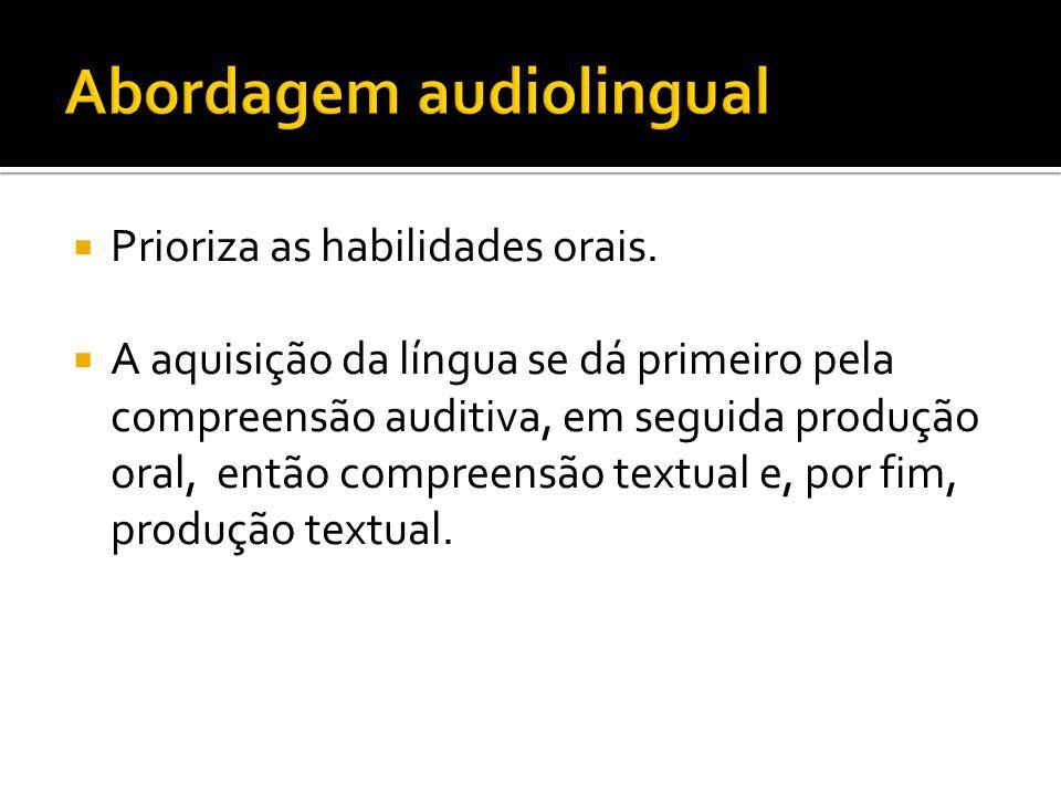  Prioriza as habilidades orais.  A aquisição da língua se dá primeiro pela compreensão auditiva, em seguida produção oral, então compreensão textual