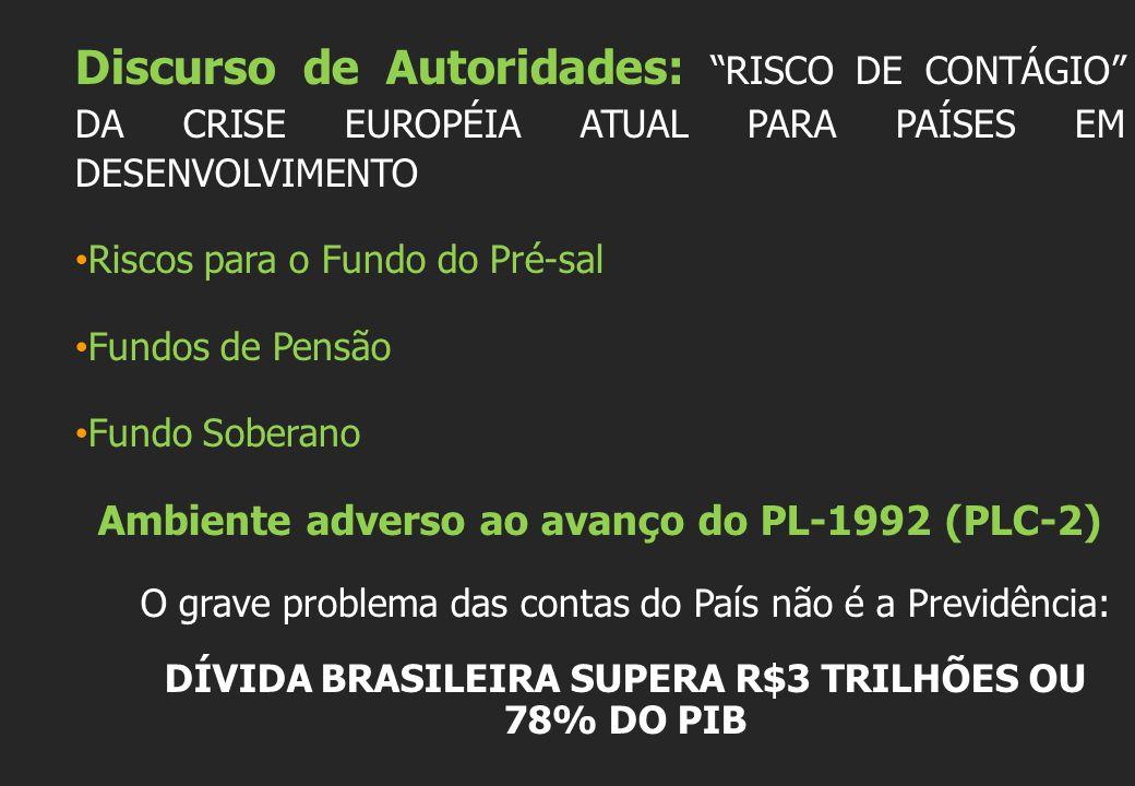 Discurso de Autoridades: RISCO DE CONTÁGIO DA CRISE EUROPÉIA ATUAL PARA PAÍSES EM DESENVOLVIMENTO Riscos para o Fundo do Pré-sal Fundos de Pensão Fundo Soberano Ambiente adverso ao avanço do PL-1992 (PLC-2) O grave problema das contas do País não é a Previdência: DÍVIDA BRASILEIRA SUPERA R$3 TRILHÕES OU 78% DO PIB