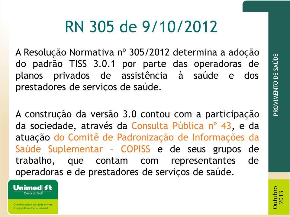 A Resolução Normativa nº 305/2012 determina a adoção do padrão TISS 3.0.1 por parte das operadoras de planos privados de assistência à saúde e dos pre