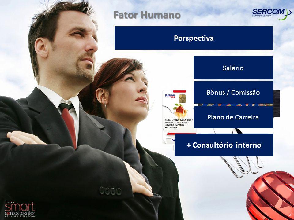 Fator Humano Benefícios Transporte Alimentação Saúde Perspectiva Plano de Carreira Salário Bônus / Comissão + Consultório interno