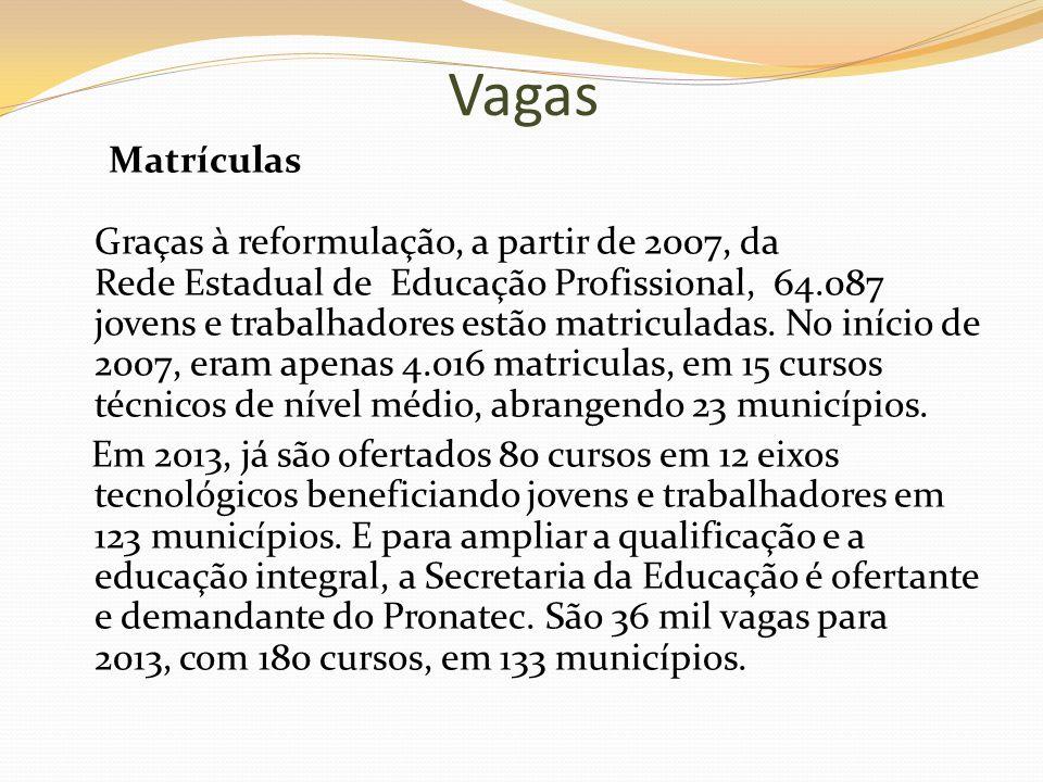 Vagas Matrículas Graças à reformulação, a partir de 2007, da Rede Estadual de Educação Profissional, 64.087 jovens e trabalhadores estão matriculadas.