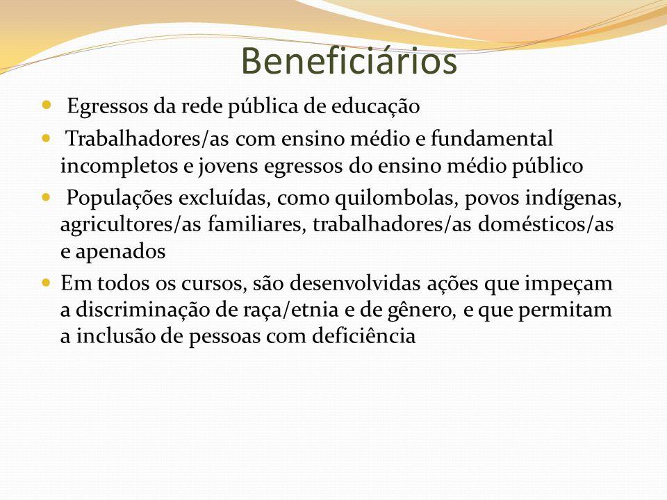 Beneficiários Egressos da rede pública de educação Trabalhadores/as com ensino médio e fundamental incompletos e jovens egressos do ensino médio públi