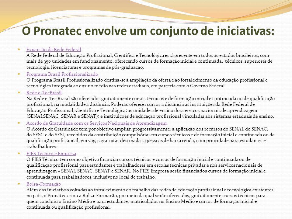 O Pronatec envolve um conjunto de iniciativas: Expansão da Rede Federal A Rede Federal de Educação Profissional, Científica e Tecnológica está present