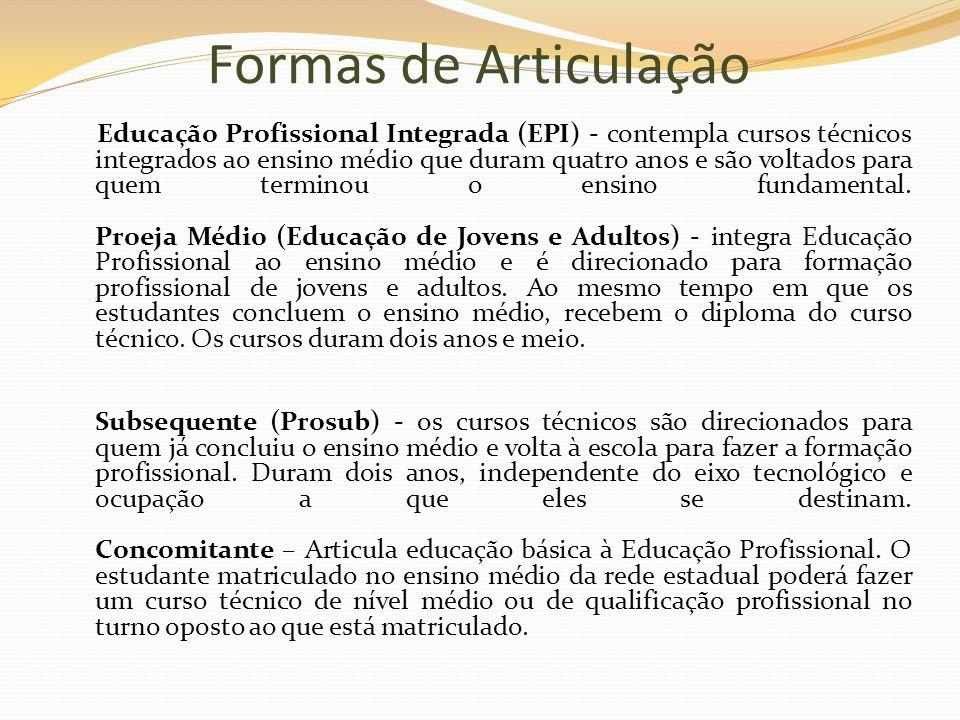Formas de Articulação Educação Profissional Integrada (EPI) - contempla cursos técnicos integrados ao ensino médio que duram quatro anos e são voltado
