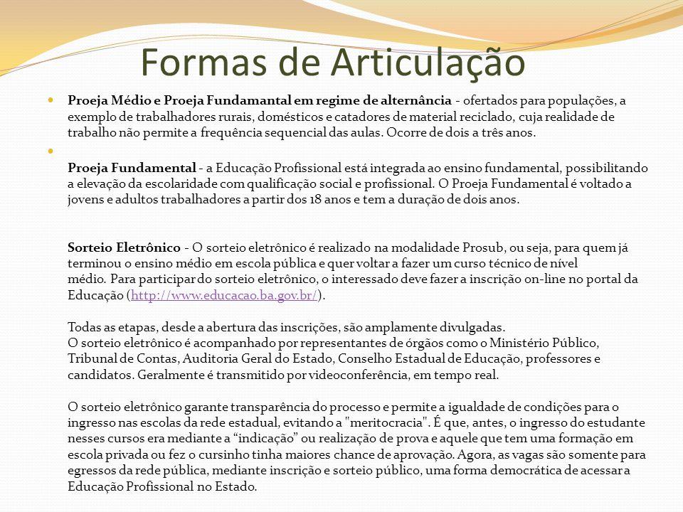 Formas de Articulação Proeja Médio e Proeja Fundamantal em regime de alternância - ofertados para populações, a exemplo de trabalhadores rurais, domés