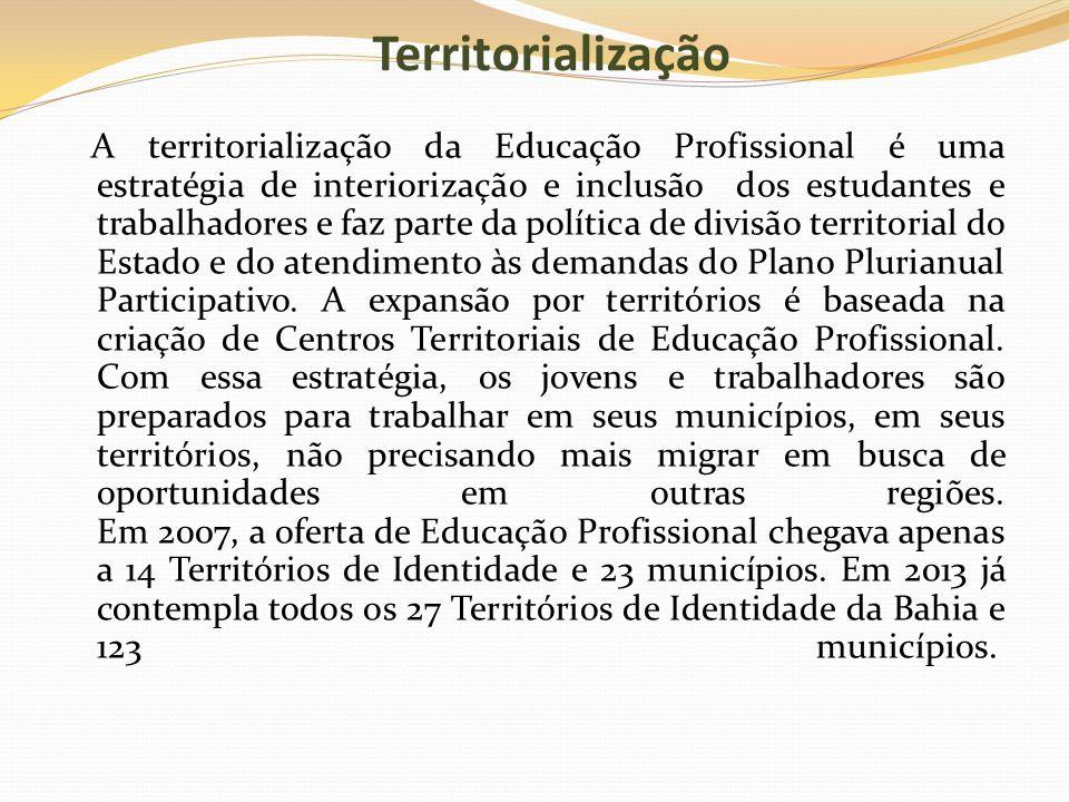 Territorialização A territorialização da Educação Profissional é uma estratégia de interiorização e inclusão dos estudantes e trabalhadores e faz part