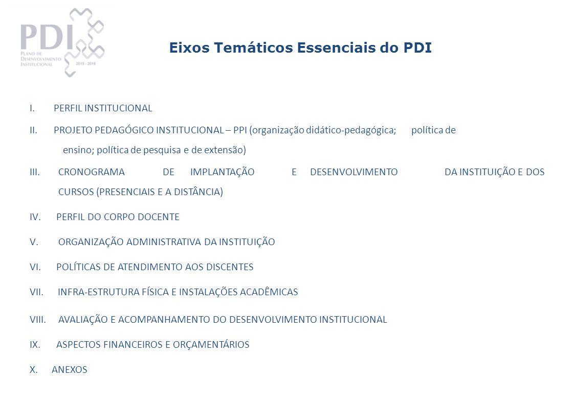 Eixos Temáticos Essenciais do PDI I.