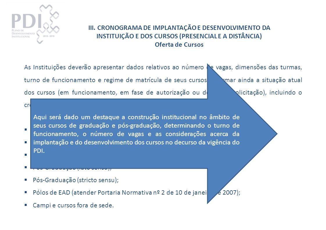 As Instituições deverão apresentar dados relativos ao número de vagas, dimensões das turmas, turno de funcionamento e regime de matrícula de seus cursos.