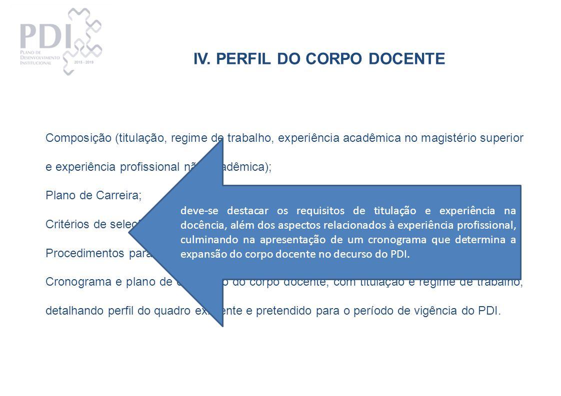 Estrutura Organizacional, Instâncias de Decisão e Organograma Institucional e Acadêmico.