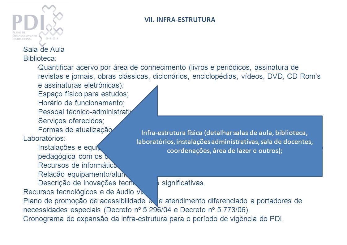 Procedimentos de auto-avaliação institucional em conformidade com a Lei nº 10.861/2004 (SINAES).